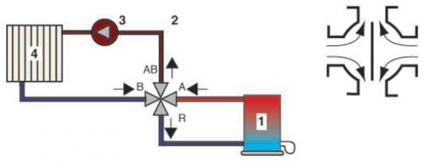 vm4-schema2.png