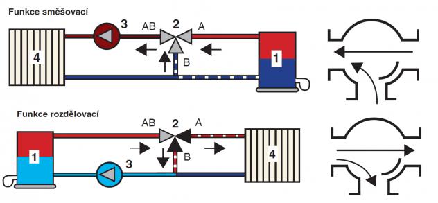 vdm3-schema2.png