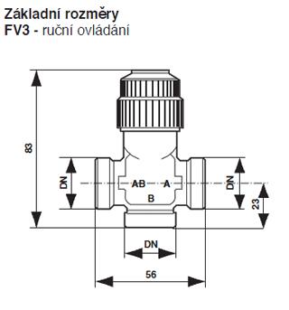 [fv3-schema.png]