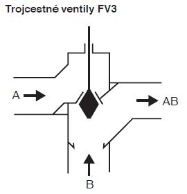 [fv3-schema7.png]
