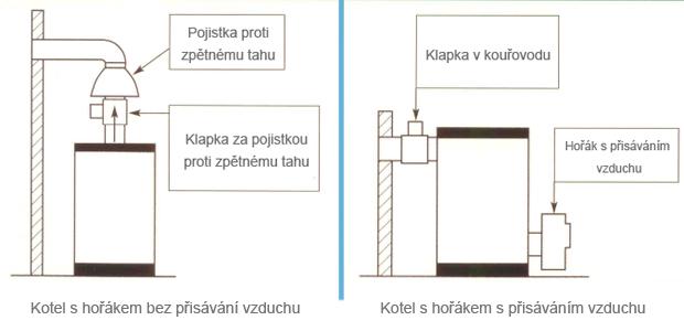 [kourove-klapky-2.png]