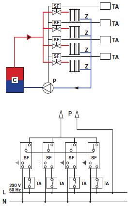 [sf-schema6.png]