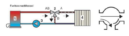 [vm3-vdm3-2-schema5.png]