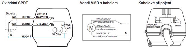 [vmr-schema2.png]