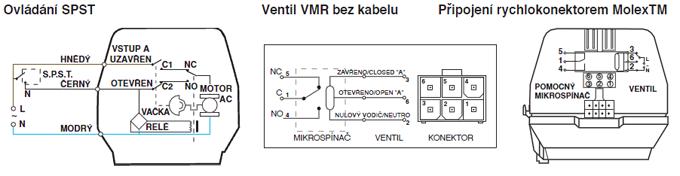 [vmr-schema3.png]