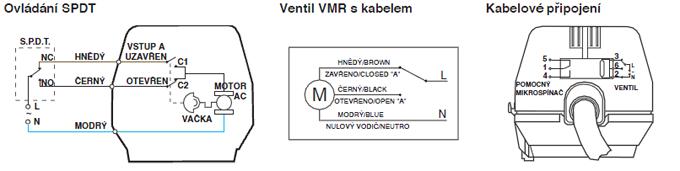 [vmr3-schema2.png]