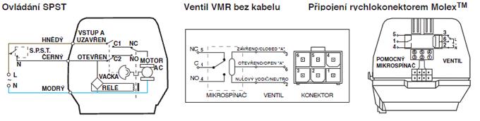 [vmr3-schema3.png]